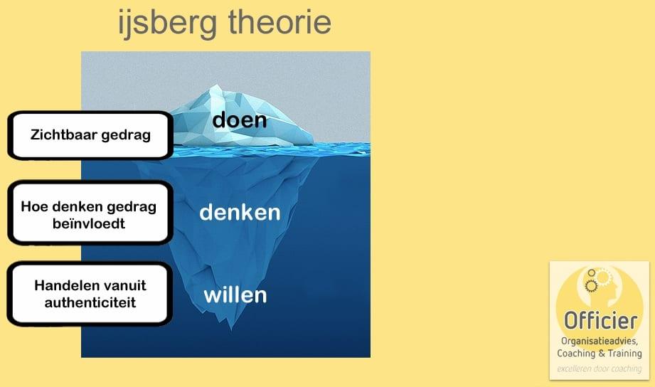 Officier ijsberg theorie Mc Clelland